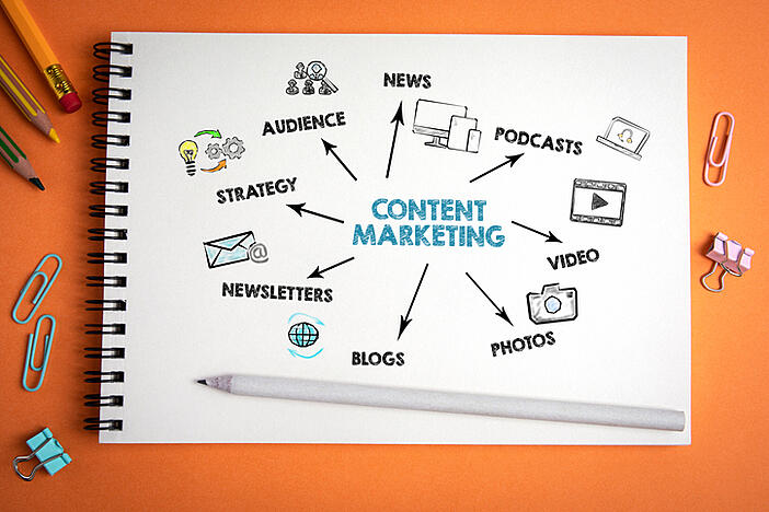 Content Marketing For SMEs