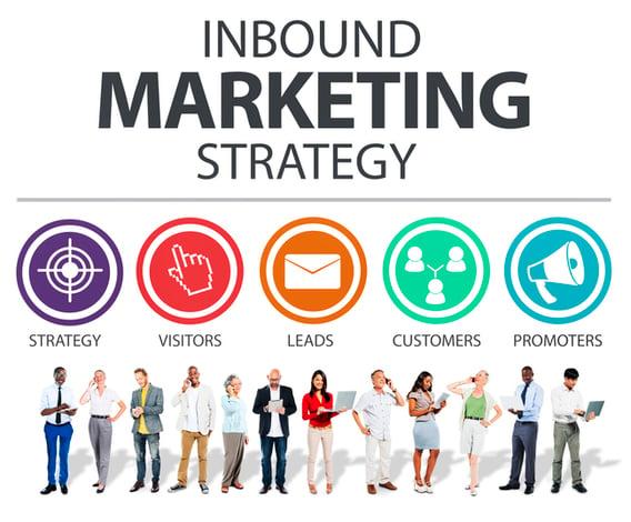 inbound marketing strategy and inbound marketing hubspot